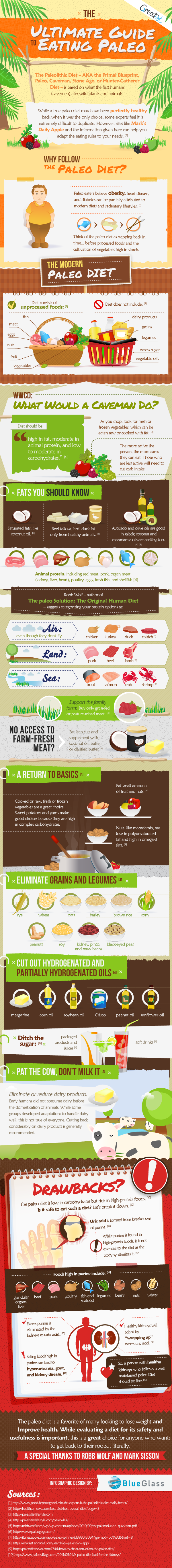 The Ultimate Guide to Eating Paleo (Infographic) - pinned by www.CavemenTimes.com