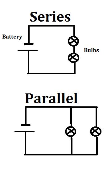 parallel circuit vs series circuit clinic