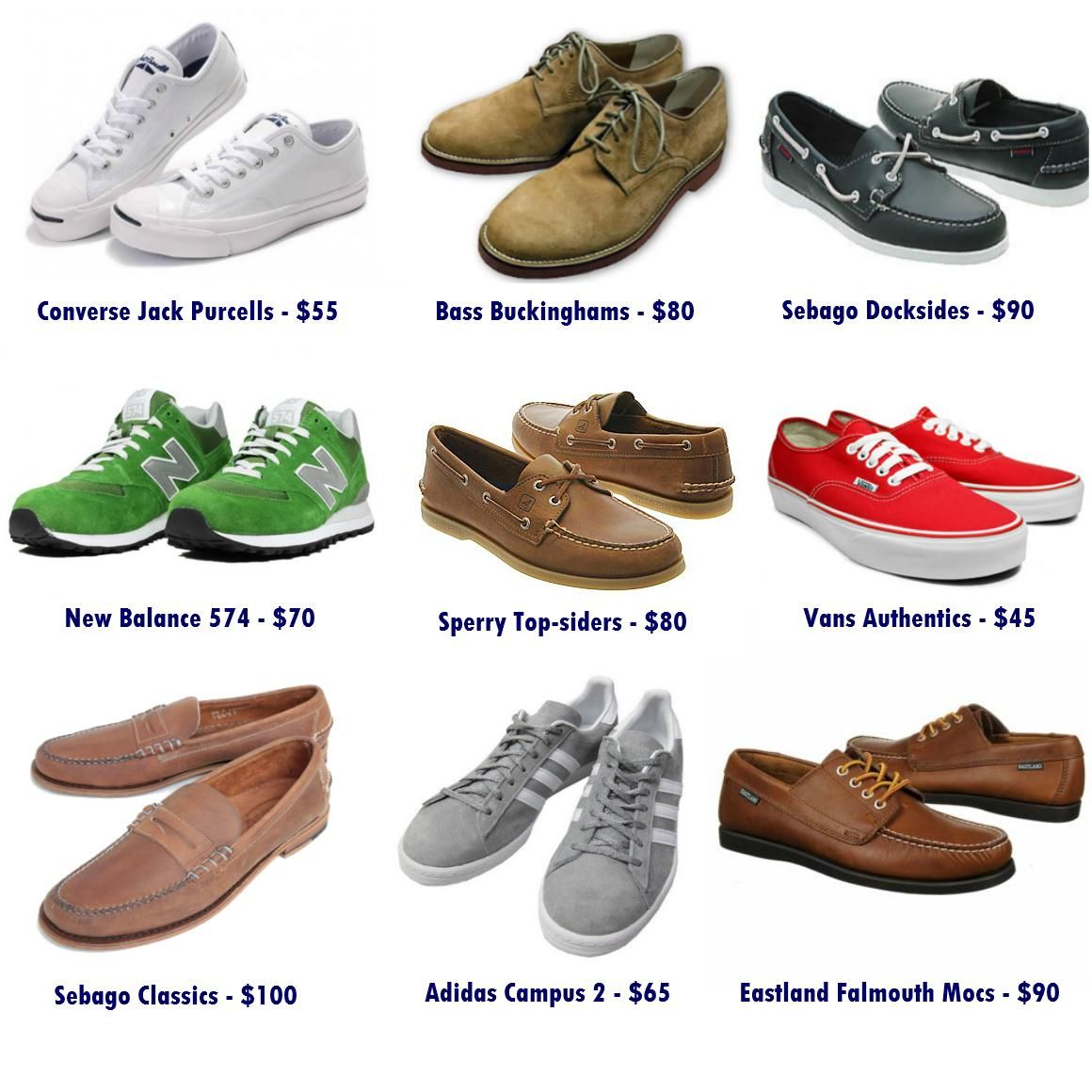 Infographic: The best casual shoes