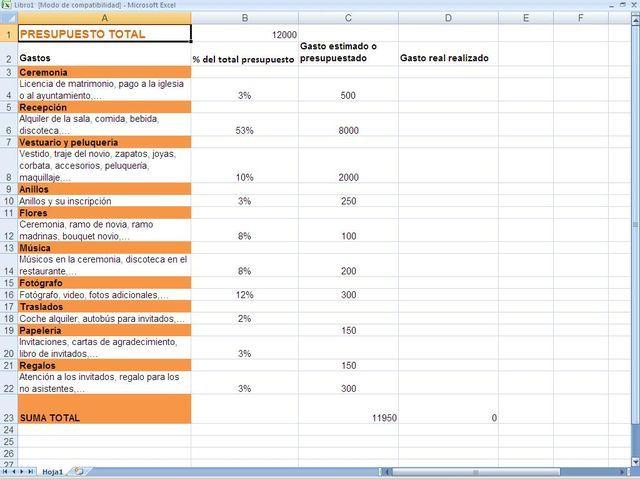 Presupuesto en Excel para tu boda, comunión o evento familiar S