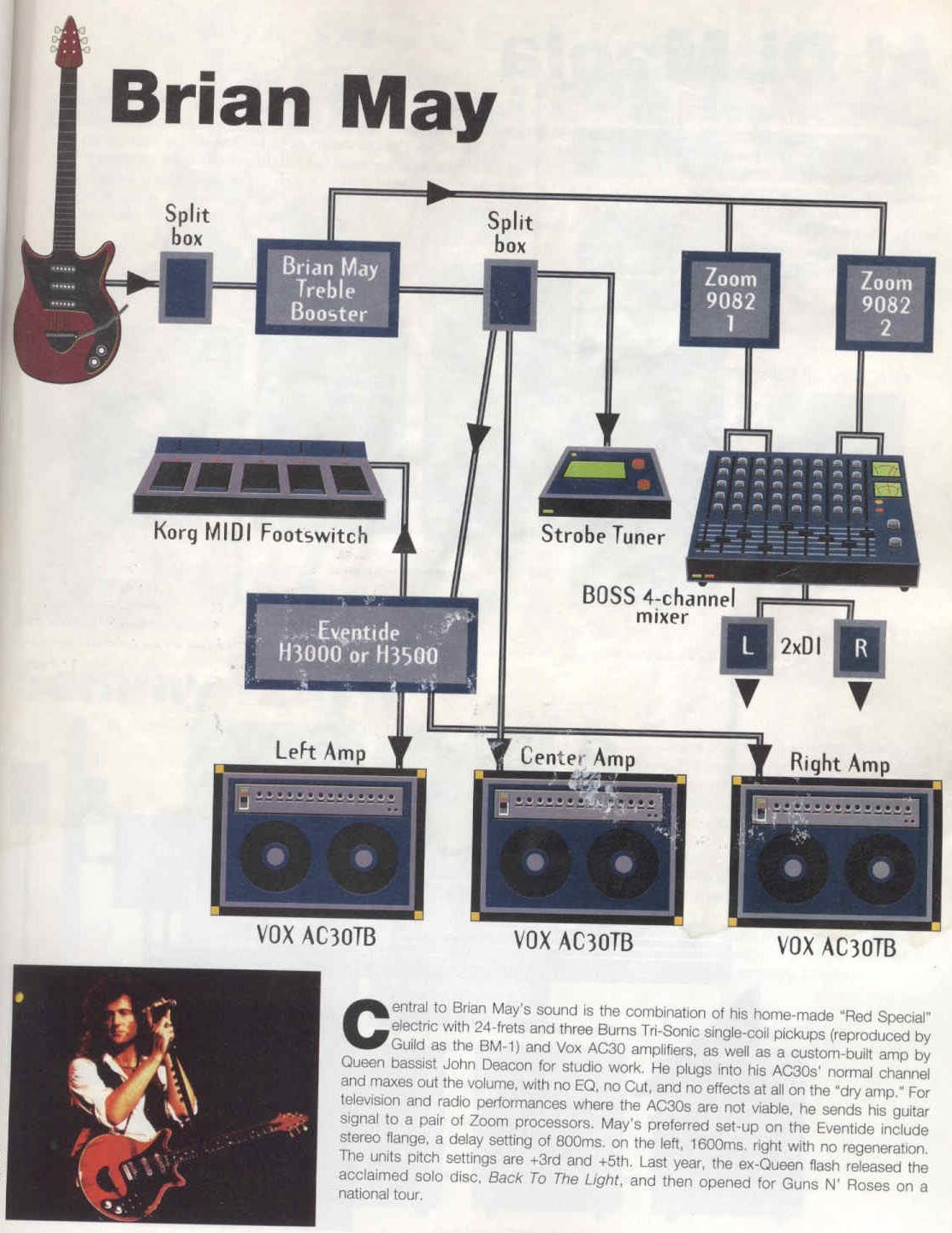 Les Paul B Wiring Diagram
