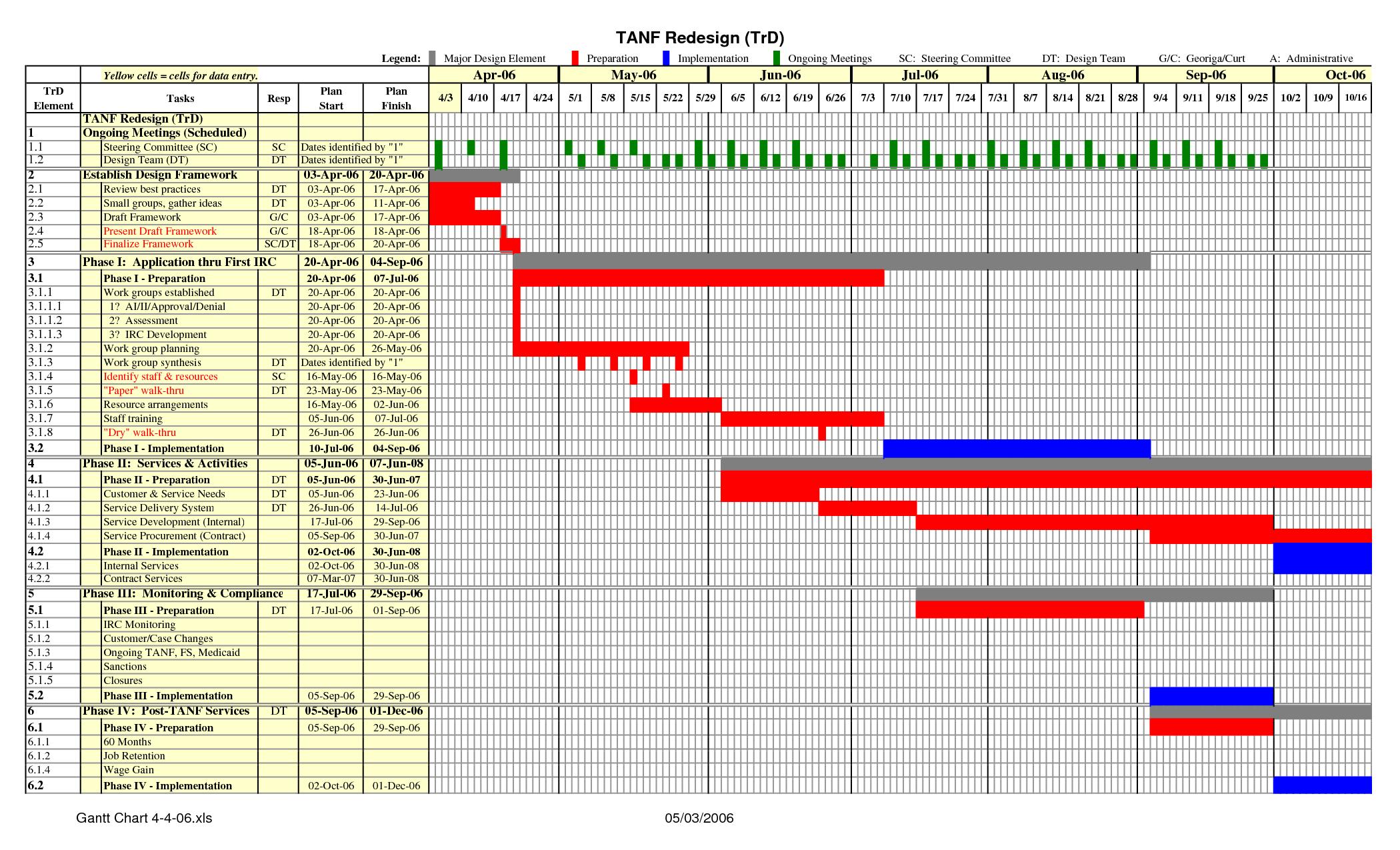 Gantt Chart Printable | Gantt Chart 4-4-06