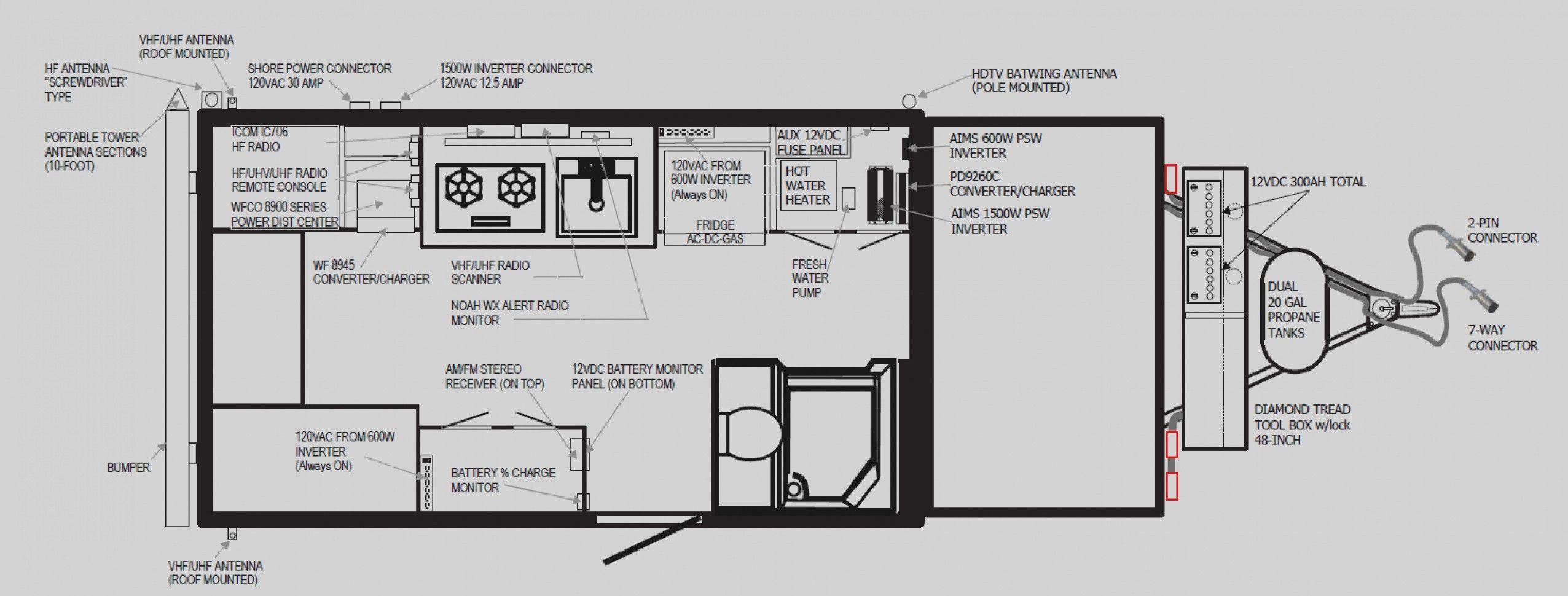 Coleman Pop Up Camper Fuse Box - Center Wiring Diagram live-canvas -  live-canvas.iosonointersex.itiosonointersex.it