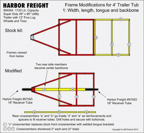 Harbor Freight Trailer Light Diagram