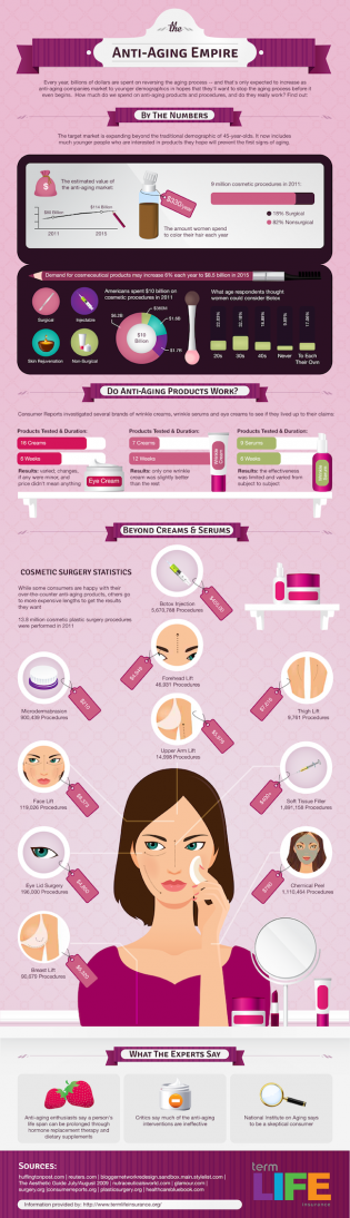 Homemade Natural Wrinkle Removers