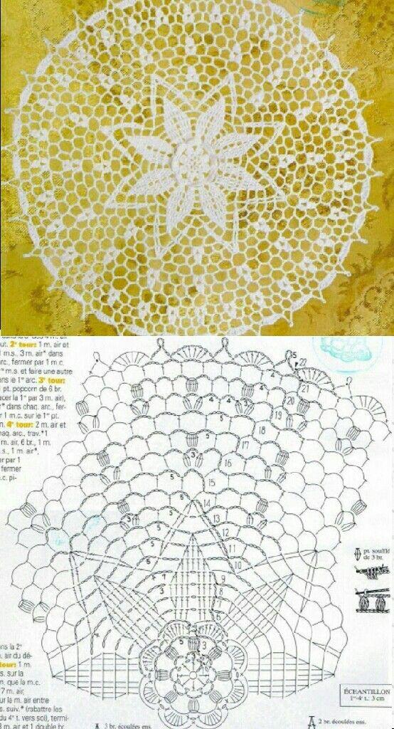 Pin de Brenda Fenske en Carpetitas al crochet.   Pinterest ...