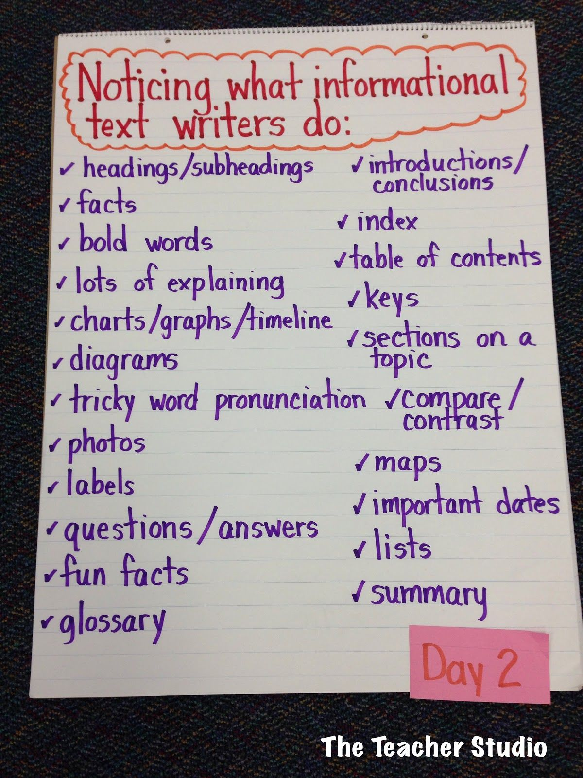 Getting Started With Informational Texts