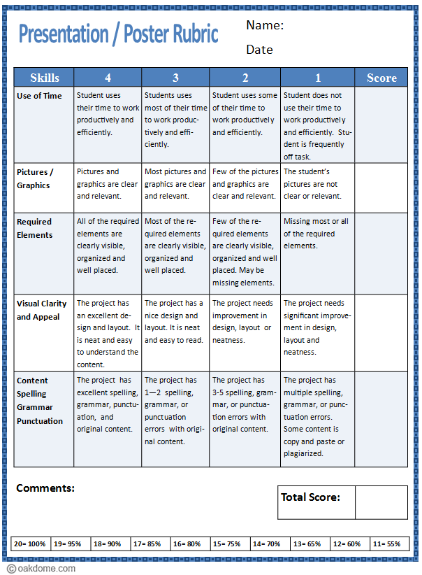 Rubric For Presentation Or Poster K 5 Computer Lab Compute TOP