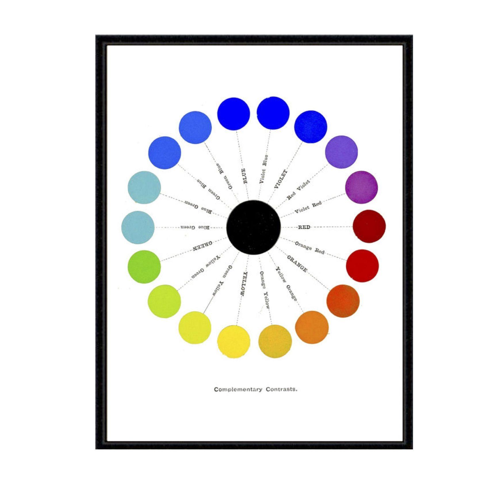 Circular colour chart antique reproduction print gicle printed circular colour chart antique reproduction print gicle printed onto 300 gsm textured cotton rag museum nvjuhfo Images