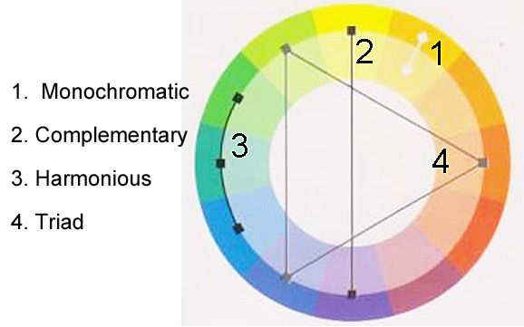 Diane Henkler Breaks Down The Color Wheel