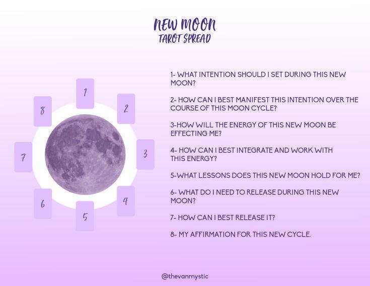 //New Moon Tarot Spread | The Van Mystic #newmoonritual //New Moon Tarot Spread | The Van Mystic #newmoonritual //New Moon Tarot Spread | The Van Mystic #newmoonritual //New Moon Tarot Spread | The Van Mystic #newmoonritual