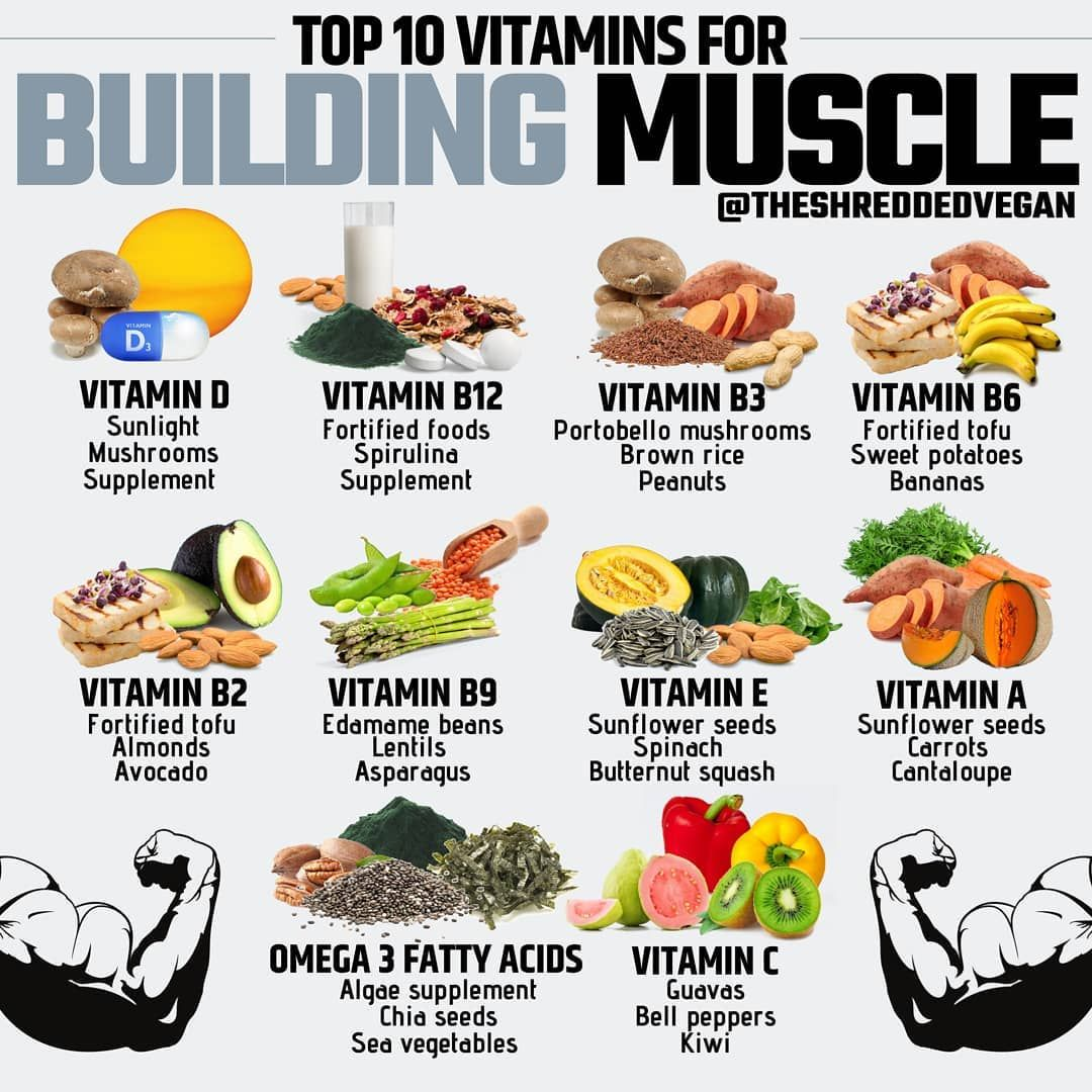 Rasi Martin On Instagram Protein Is Not The Only Important Nutrient For Building Muscle Vitam Banana Vitamins Vitamin D Natural Health Supplements