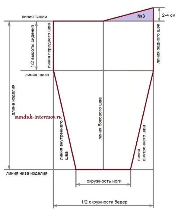 Программа для расчета выкройки вязания скачать