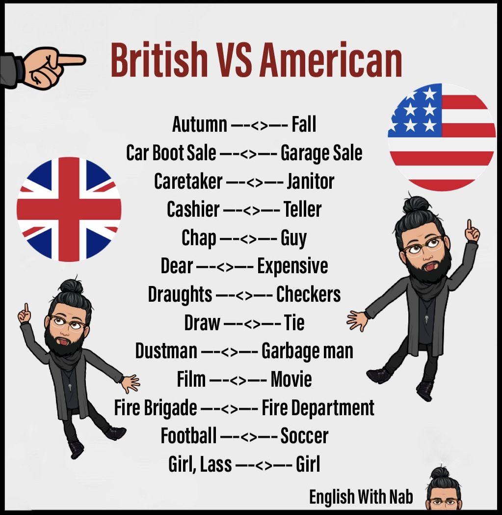 American V British In 2020 English Vocabulary Word Learn Advanced Paraphrasing Film Definition