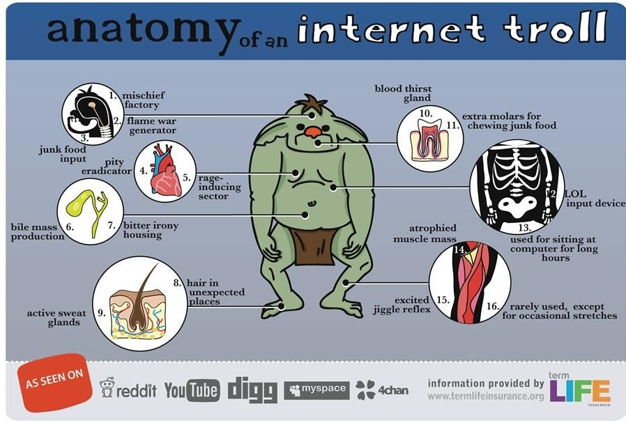 Pierdere în greutate internet troll