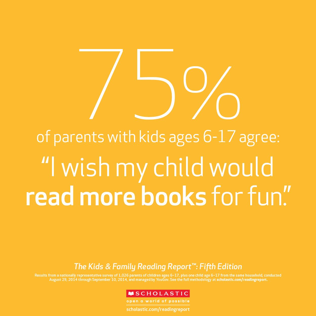 Just One Of The Many Findings From The 5th Edition Of Our Kids