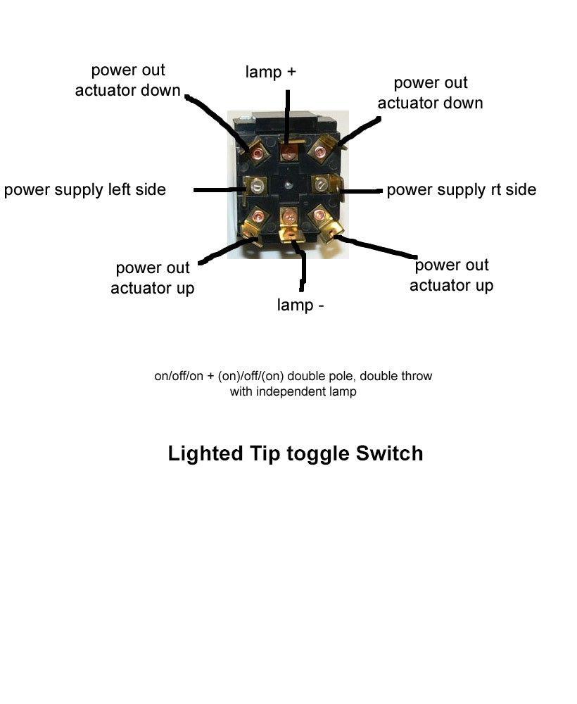 Wiring Toggle Switch : wiring, toggle, switch, Dpdt8term, Carling, Toggle, Switch, Wiring, Diagram, Navigation, Lights,, Switch,, Light