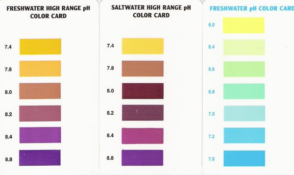 Aquarium Pharmaceuticals Mars Fish Care Ph Test Color Chart