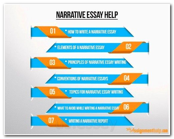 How To Write A Essay For High School  Romeo And Juliet Essay Thesis also Good Thesis Statements For Essays Coming Out College Essay Persuasive Writting Edit Essay  How To Write A Good Thesis Statement For An Essay
