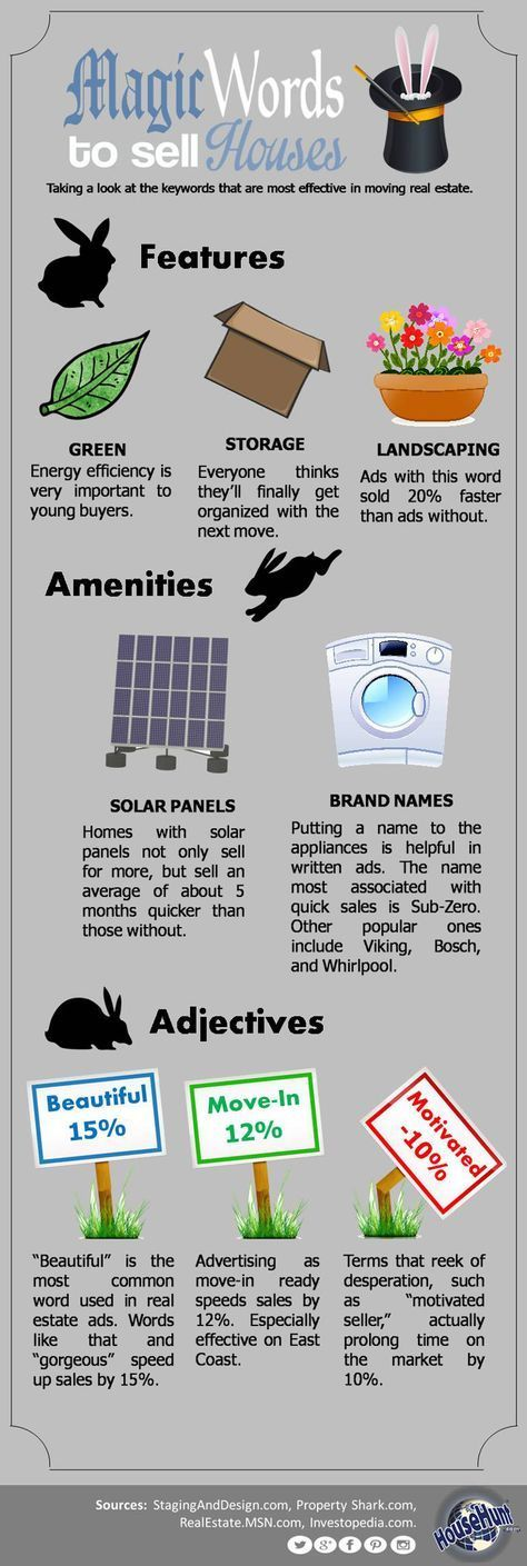 Words to Sell Real Estate Faster #Infographic#real estate As agents ...