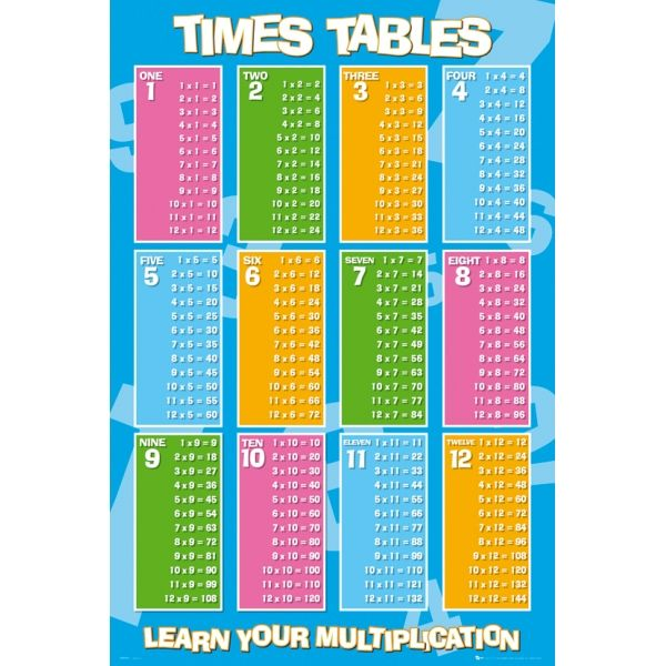 Number Names Worksheets : time tables up to 12 ~ Free Printable ...