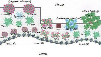 Flower Beds Front Flower Beds Garden Layout Garden Design Layout