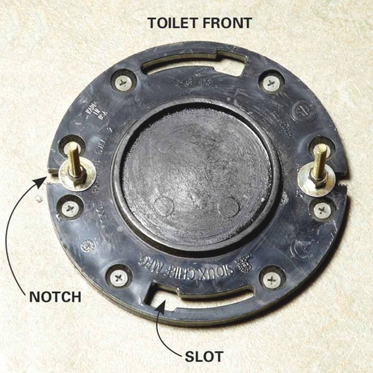Foolproof plumbing tips to prevent leaks need help with