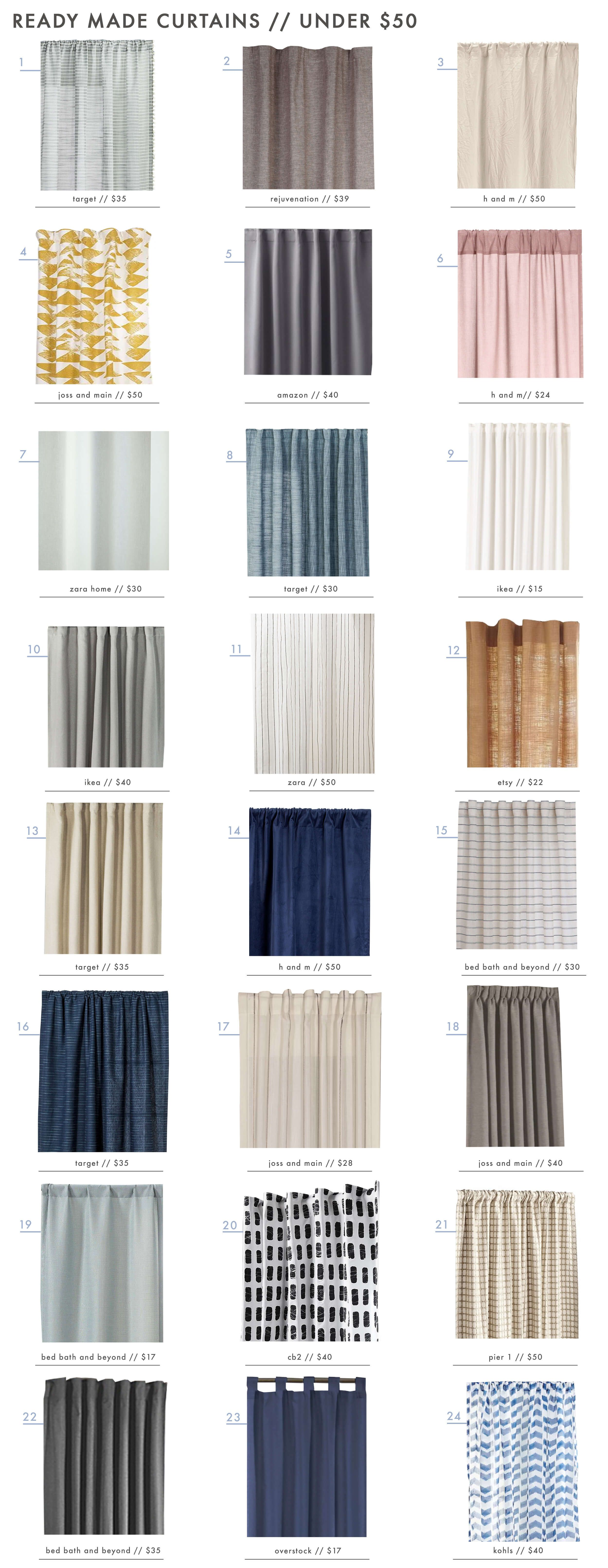 Bed bath and beyond window shades  hanging curtains all wrong  hanging curtains window and room