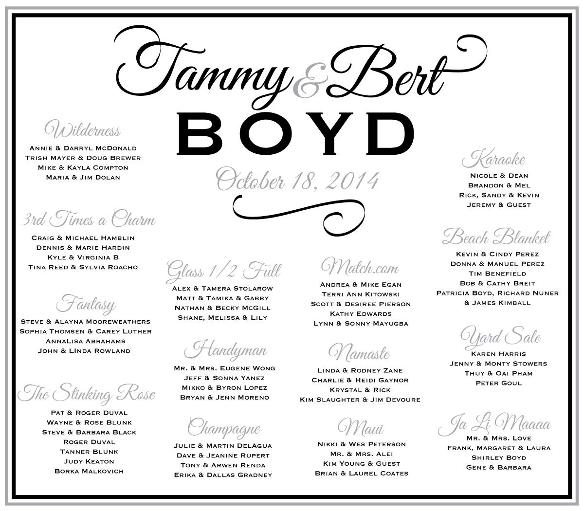 Last Name Wedding Themes: Wedding Seating Chart Using Couples New Last Name