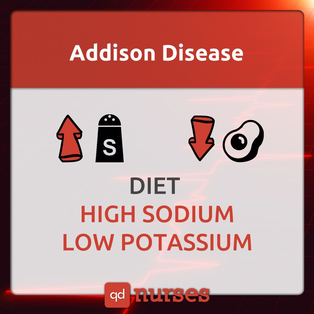 ADDISON DISEASE - 46 NCLEX Diets You Need to Know in Memes