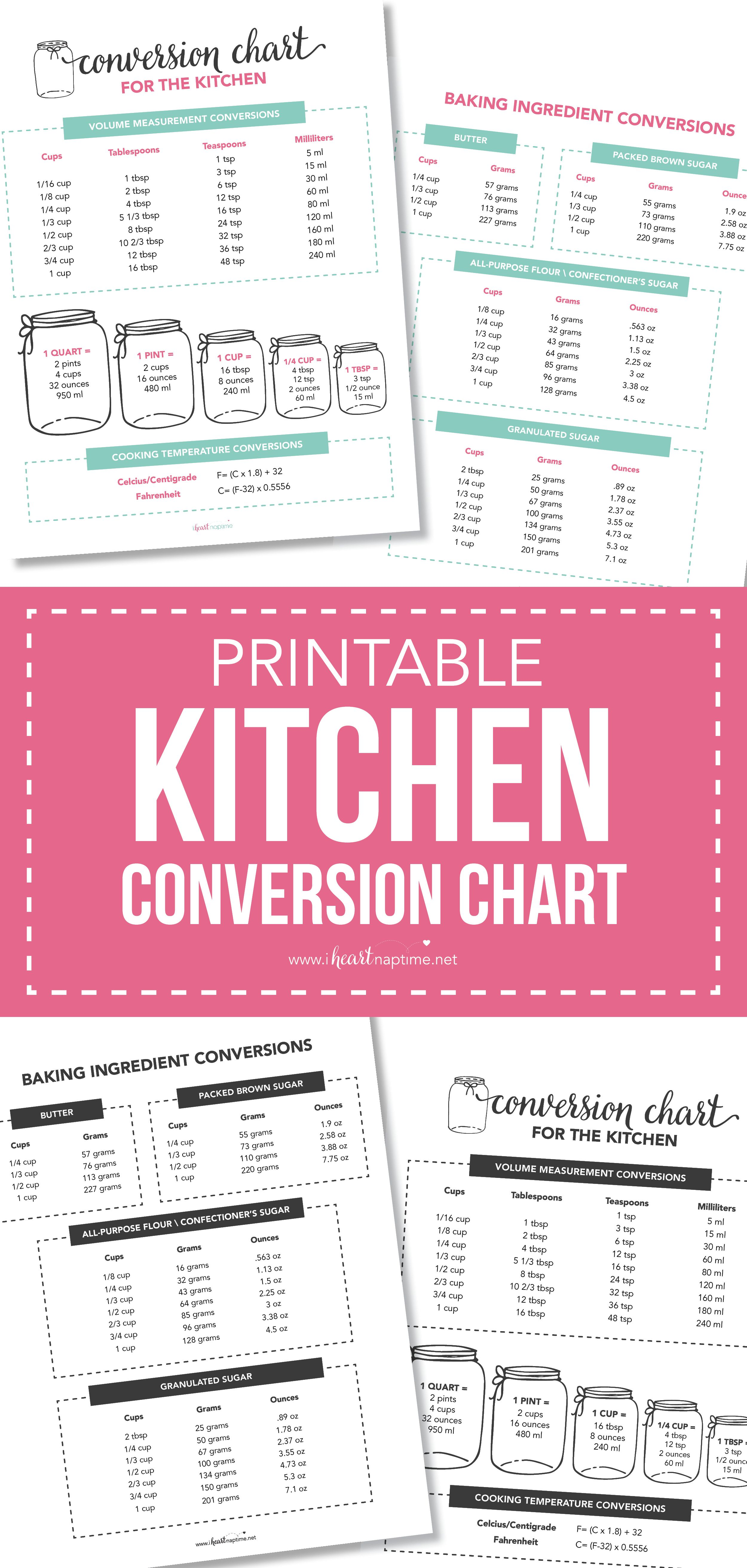 Free Printable Kitchen Conversion Chart In With