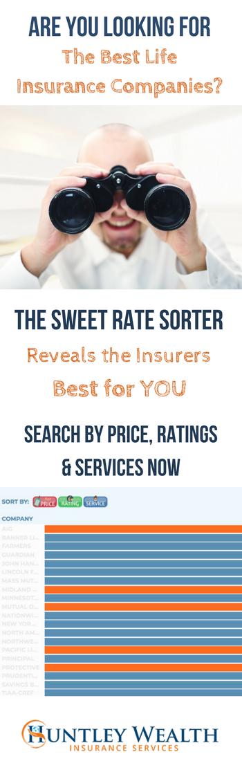 15 Best Life Insurance Companies Best Life Insurance Companies