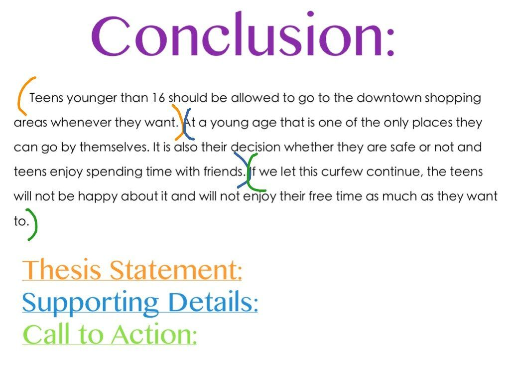 conclusion for a persuasive essay  Writing conclusions