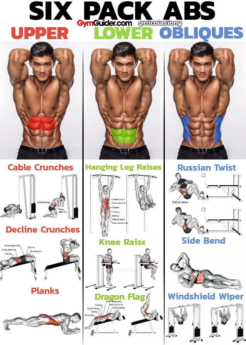 Pumped up man ejaculates abs