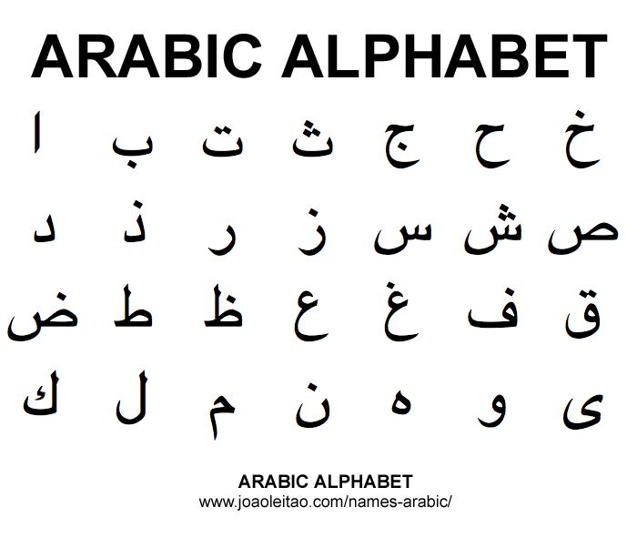Arabic Alphabet Abc Mid Life Tattoo Alphabet Arabic Alphabet
