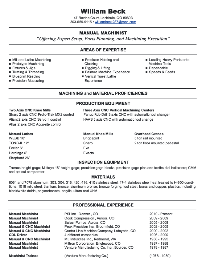 this example new cnc machinist resume samples we will give you a refence start on building resumeyou can optimized this example resume on creating resume - Machinist Resume Template