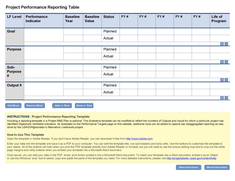 Performance Report Template Employee 4 Examples Excel