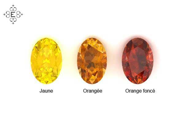 Découvrez les propriétés de la citrine : provenance, forme, couleur, prix, vous saurez tout sur la pierre fine jaune orangée dans le guide Edendiam