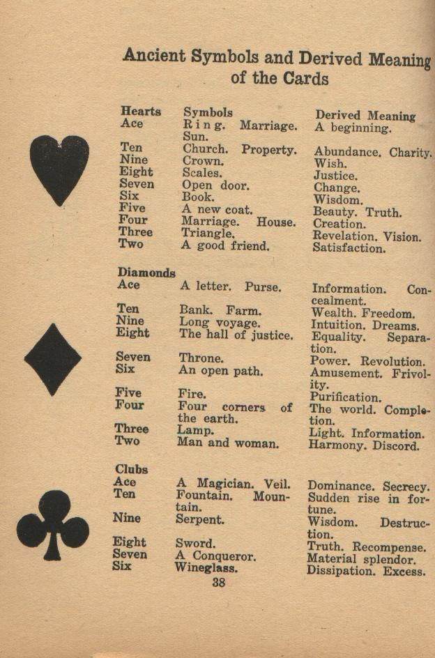 Playing Cards Meanings (Used
