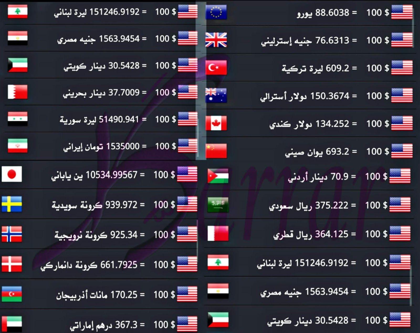 سعرصرف الدينار العراقي مقابل الدولار واليورو والليرة التركية ليوم السبت 7 اذار مارس 2020 سعرصرف الدينار العراقي مقابل الدولار واليورو والليرة التركية ليوم السب