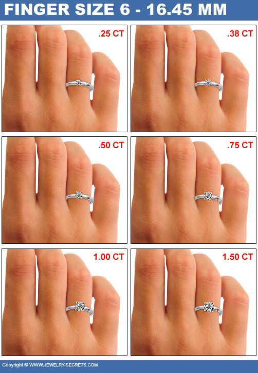 Diamond size comparison finger and from left to right are ct ct ct also rh pinterest
