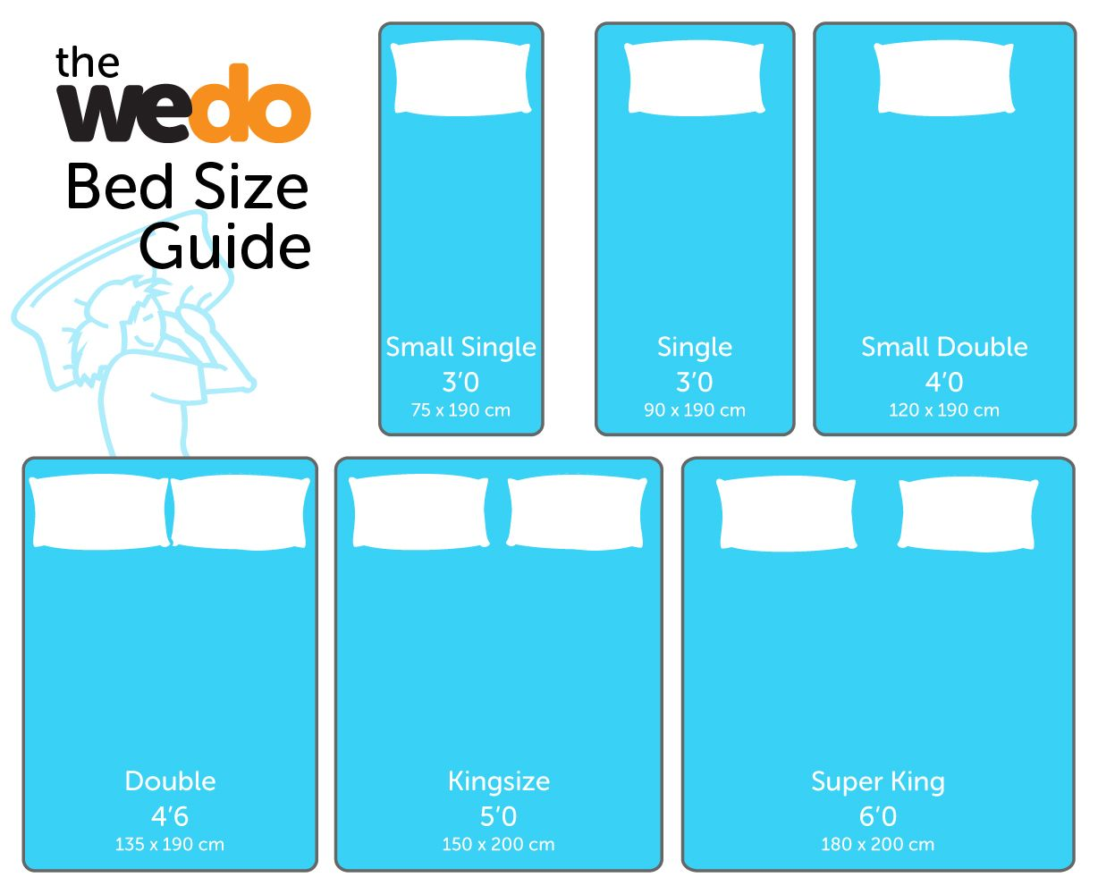 Bed Sizes Uk