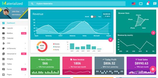 Materialize - Material Design Admin Template | BootStrap ...