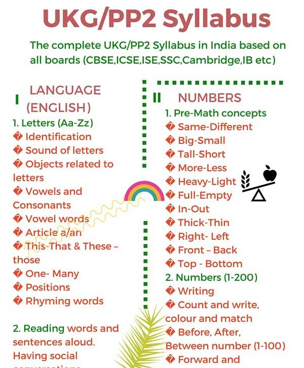 Pin By Shanti Priya Kallepalli On Cbse Syllabus Kindergarten