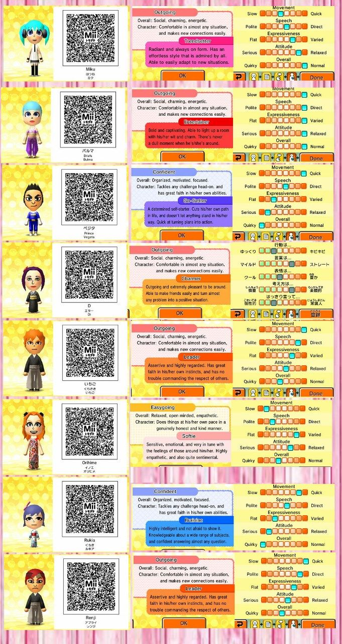 Bleach Tomodachi Mii Qr Code Mix Life Code How To Be Outgoing Personality Chart