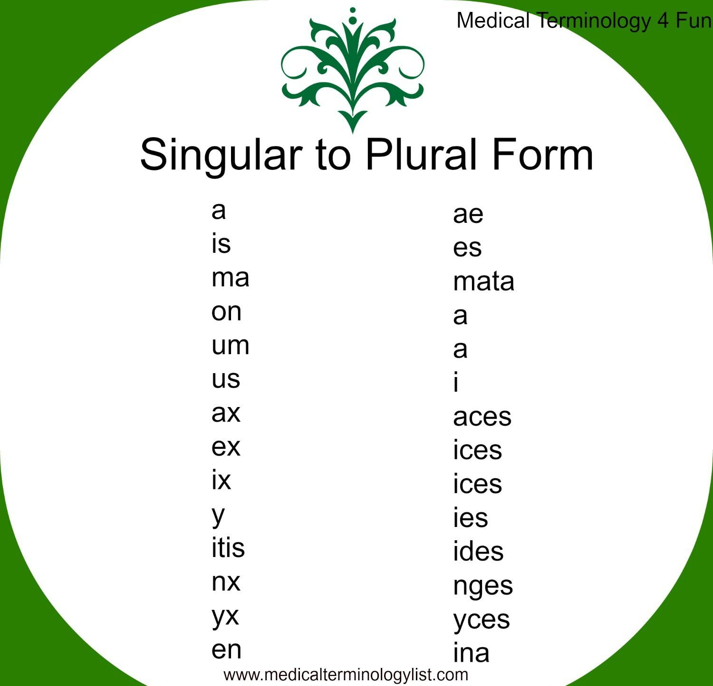 Medical Terminology Singular To Plural Form