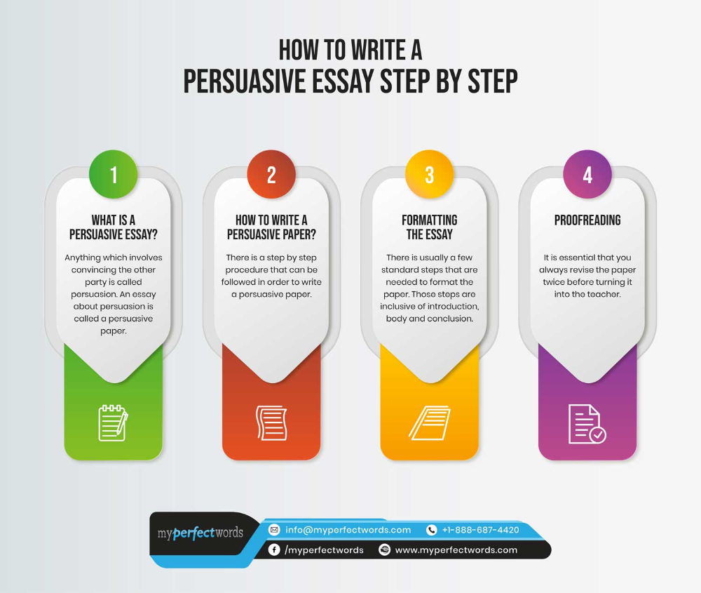 Persuasive Essay Writing An Extensive Step By Guide A Outline How To Write Steps