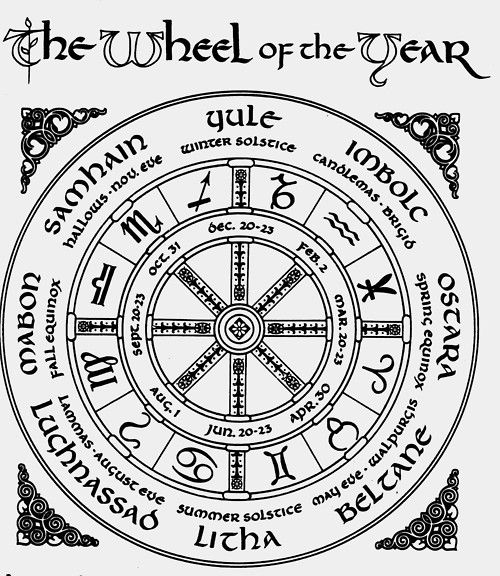 Celtic Calendar With Holidays And Zodiacs Luck O The Irish