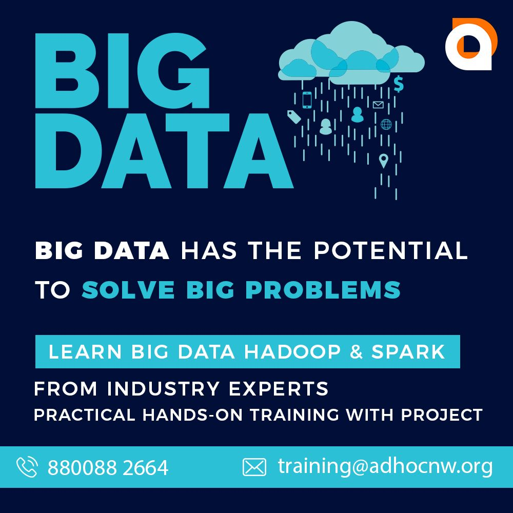 Adhoc Network Is One Of The Leading Institute For Professional