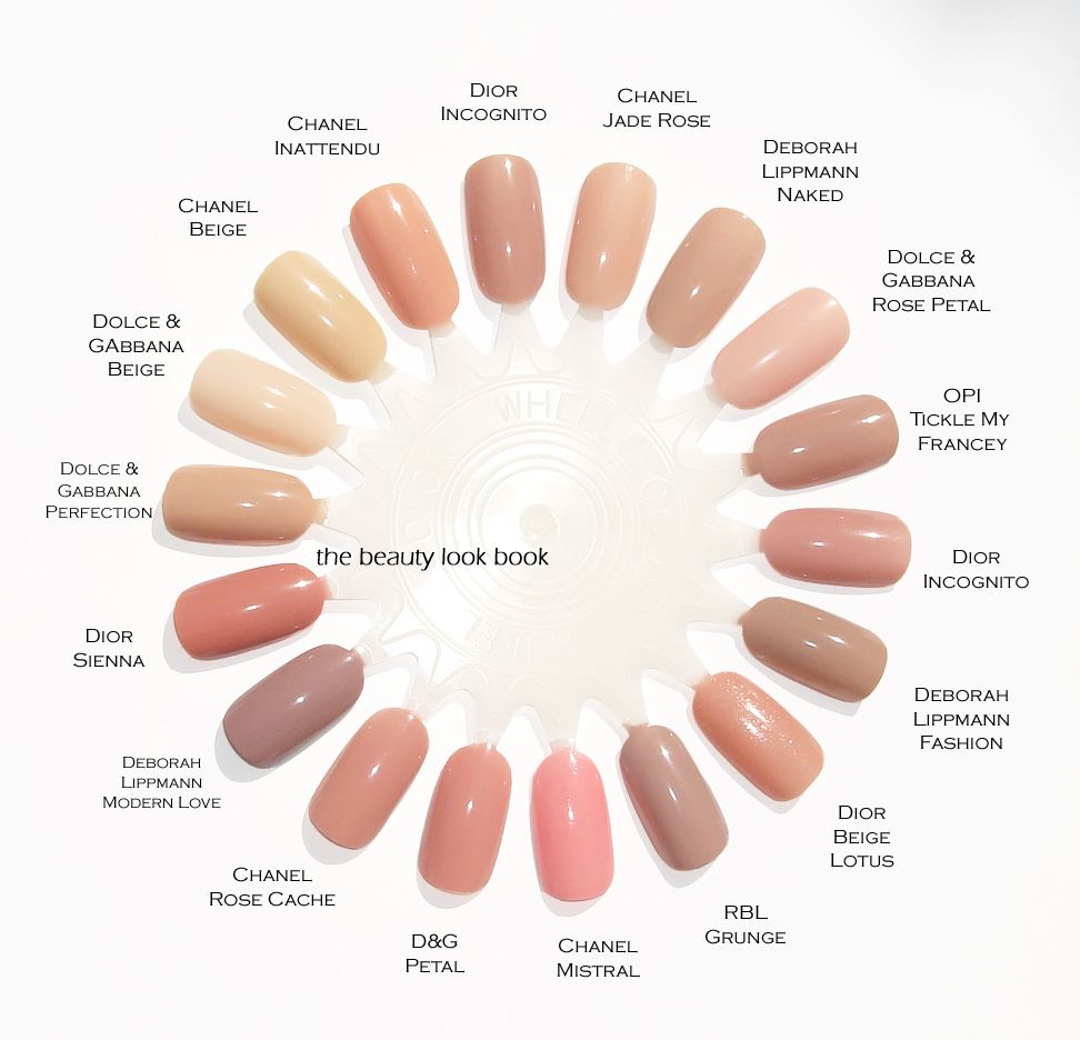 nude pink polish comparison - I see Lippman\'s Modern Love in my ...